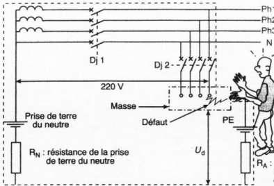 Courants de dfaut en it tn et tt - Tension entre phase et terre ...